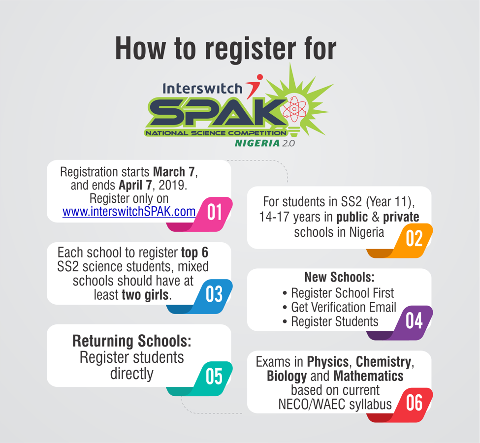 Register for InterswitchSPAK National Science Competition