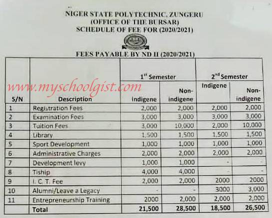 Niger State Polytechnic school fees ND II