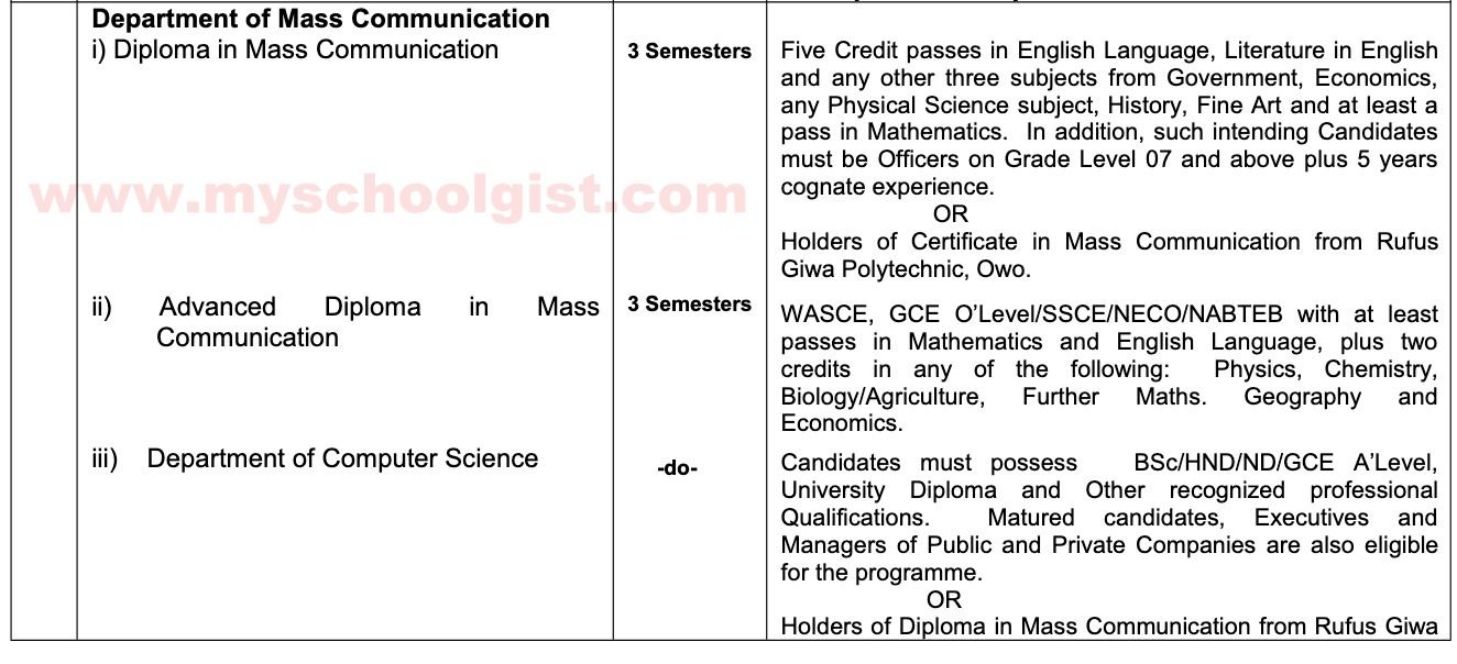 Rufus Giwa Poly Professional Courses & Admission Requirements