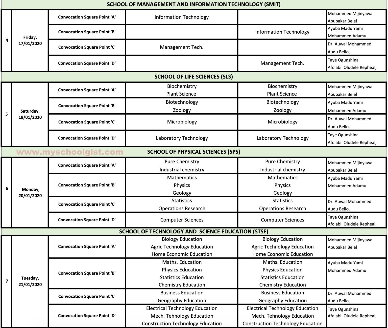 Timetable for Distribution of MAUTECH Admission Letter