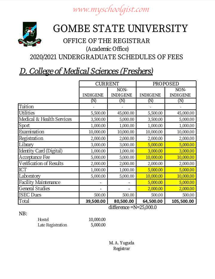 GSU College of Medical Sciences Tuition Fee - Freshers