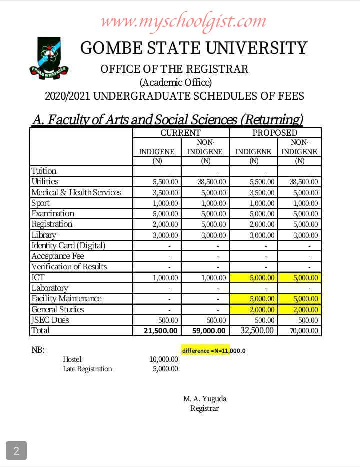 SSG Faculty of Arts and Social Sciences Tuition Fees - Back