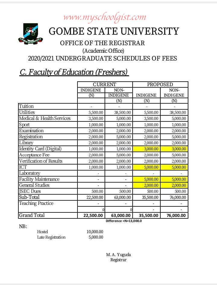 GSU Faculty of Education Tuition Fees - Freshers