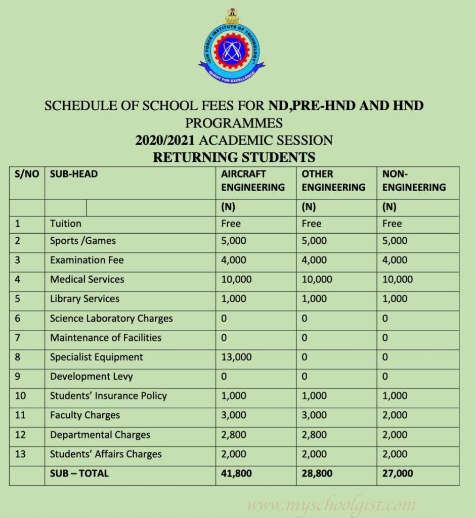 AFIT Schedule of Fees for ND, Pre-HND and HND Programmes
