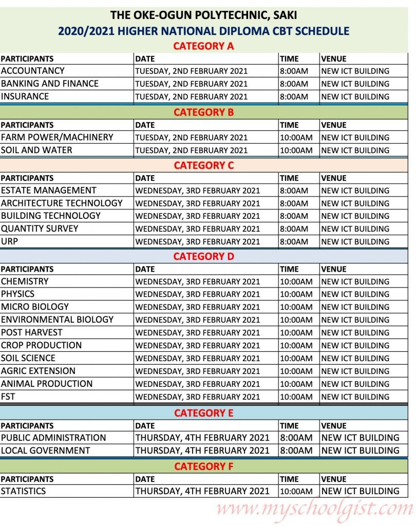 TOPS HND Screening Timetable 2021