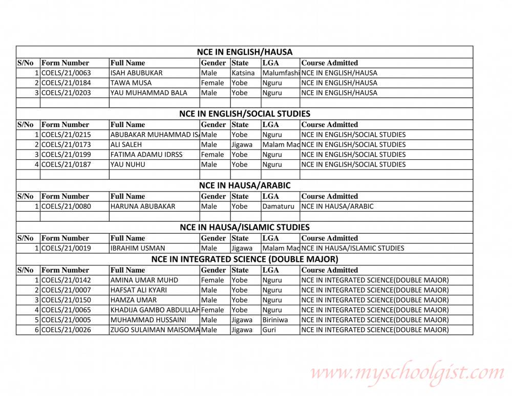 College of Education and Legal Studies (COELS) Admission List