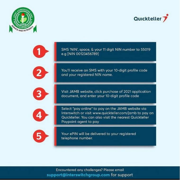 Interswitch Simplifies JAMB Registration for Prospective Candidates