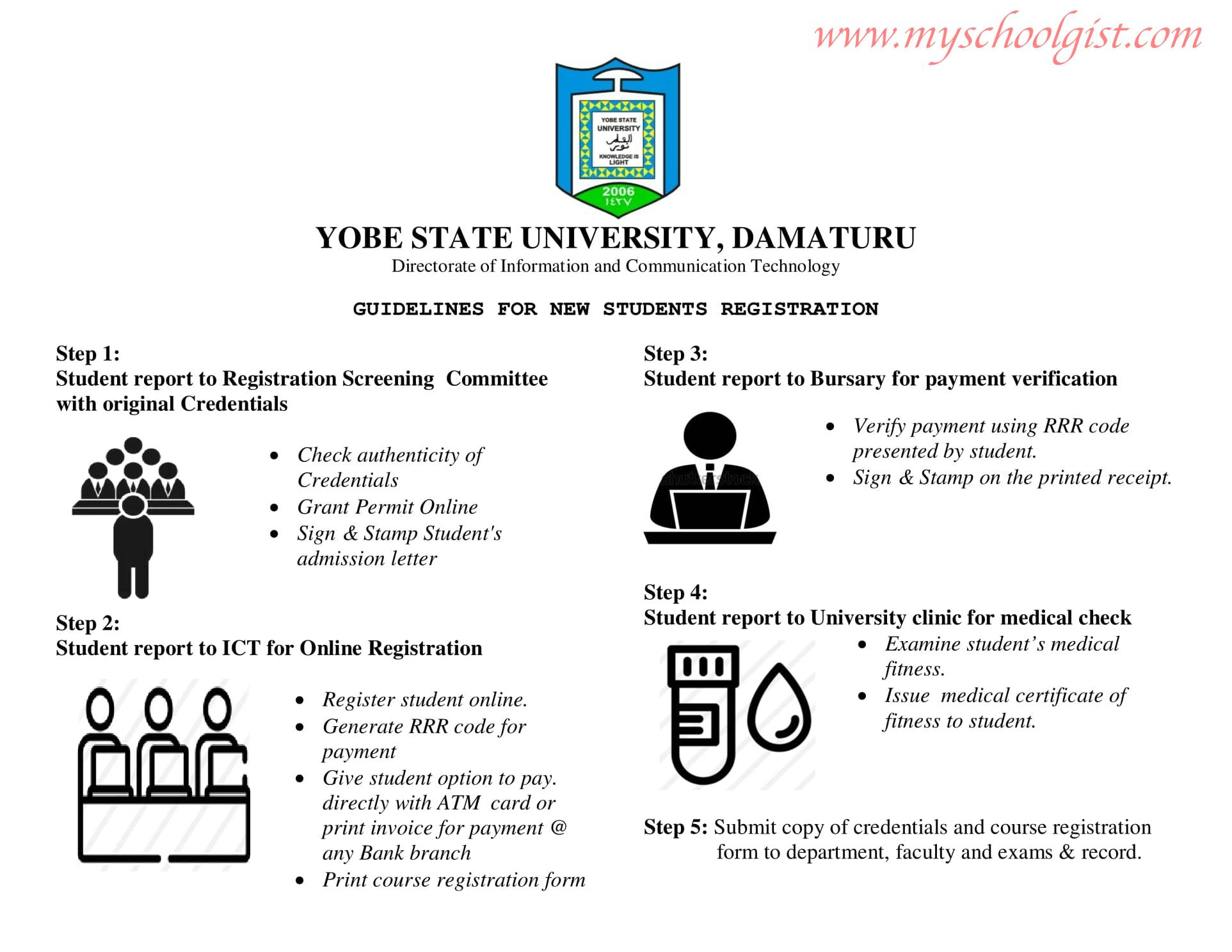 Guidelines for YSU New Students Registration